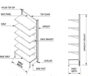 BCS Gondola Shelving Diagram